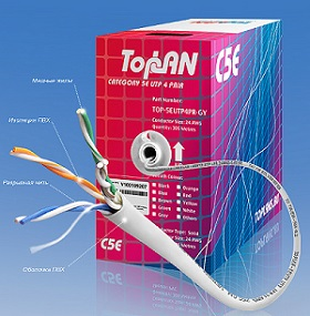 Кабель TopLAN UTP,4 пары,Cat 5E,Solid Cu,PVC,24 AWG,Grey